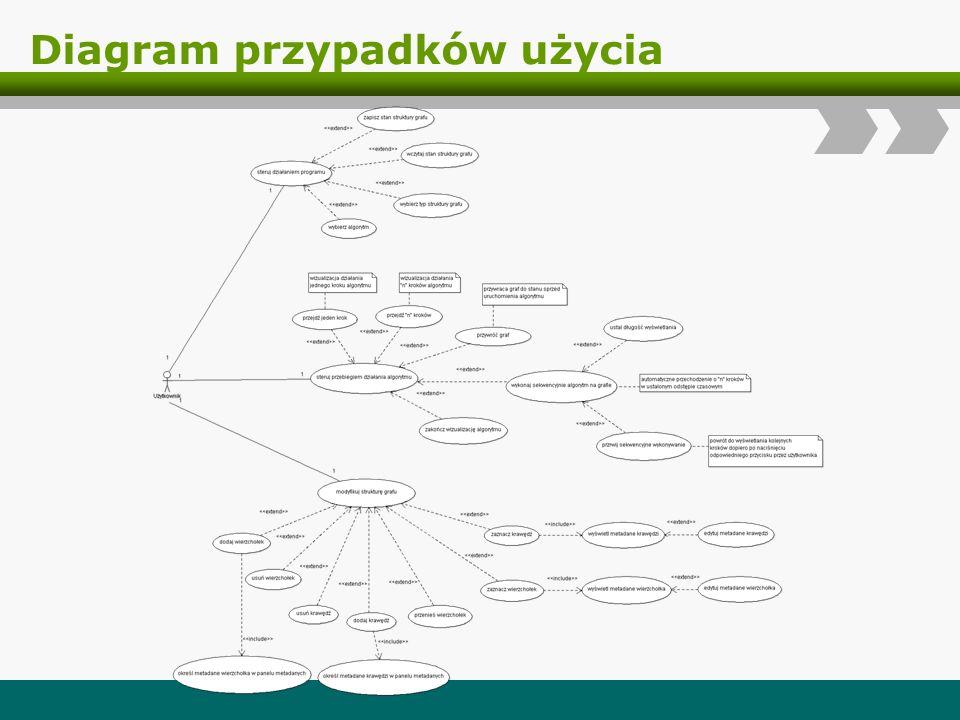 Diagram stanu