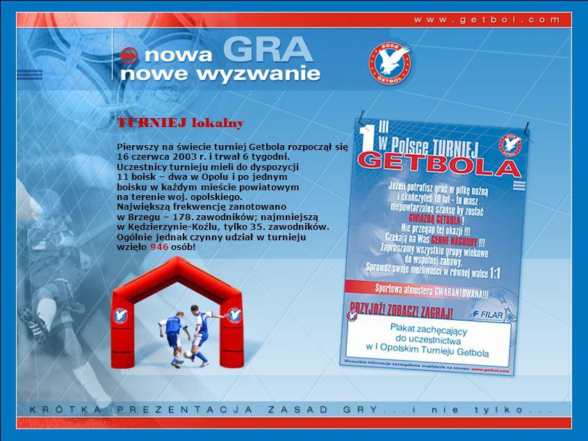 TURNIEJ lokalny Pierwszy na świecie turniej Getbola rozpoczął się 16 czerwca 2003 r. i trwał 6 tygodni. Uczestnicy turnieju mieli do dyspozycji 11 boi