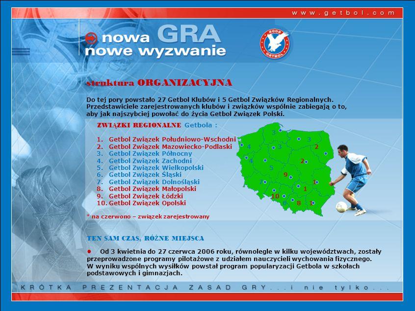 struktura ORGANIZACYJNA Do tej pory powstało 27 Getbol Klubów i 5 Getbol Związków Regionalnych. Przedstawiciele zarejestrowanych klubów i związków wsp