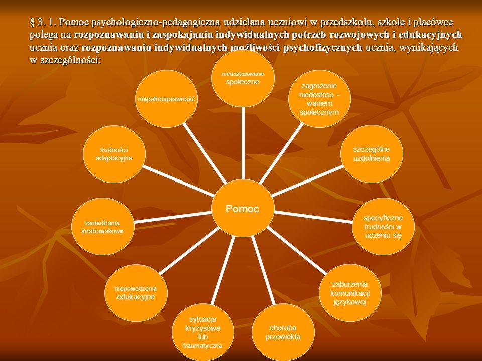 Na czym polega udzielanie ppp Pomoc psychologiczno-pedagogiczna udzielana w przedszkolu, szkole i placówce rodzicom uczniów i nauczycielom polega na wspieraniu rodziców i nauczycieli w rozwiązywaniu problemów wychowawczych i dydaktycznych oraz rozwijaniu ich umiejętności wychowawczych w celu zwiększania efektywności pomocy psychologiczno- pedagogicznej dla uczniów.