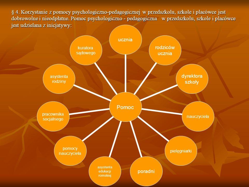 § 4. Korzystanie z pomocy psychologiczno-pedagogicznej w przedszkolu, szkole i placówce jest dobrowolne i nieodpłatne. Pomoc psychologiczno - pedagogi