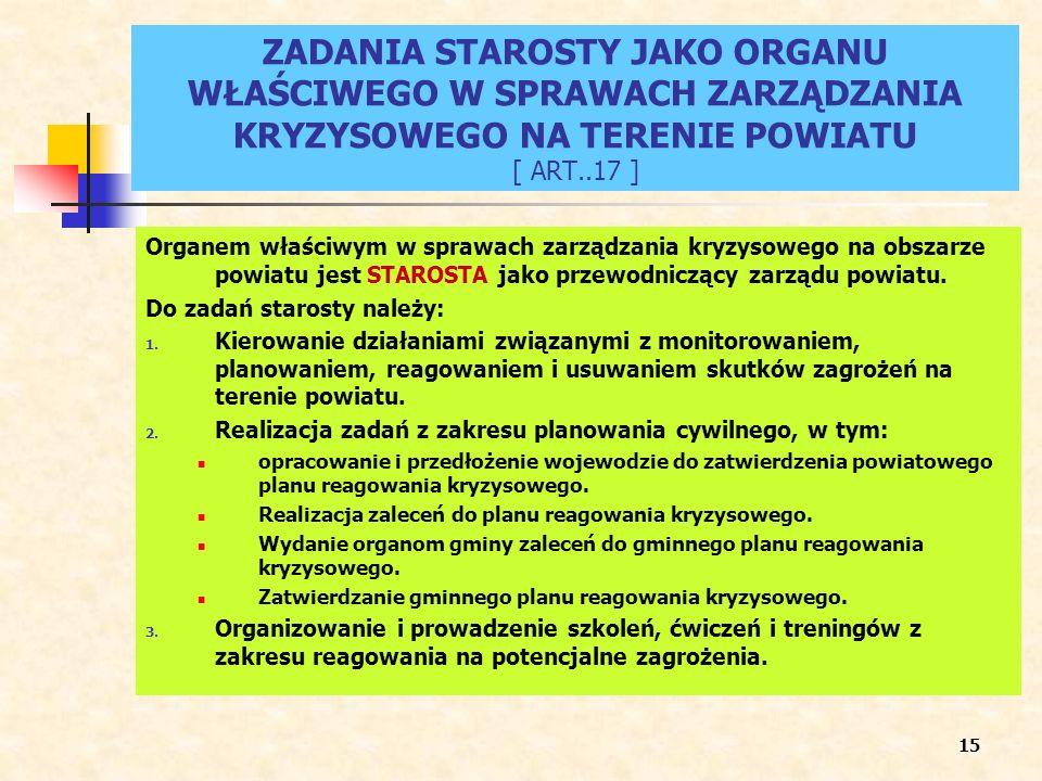 ZADANIA STAROSTY JAKO ORGANU WŁAŚCIWEGO W SPRAWACH ZARZĄDZANIA KRYZYSOWEGO NA TERENIE POWIATU [ ART..17 ] Organem właściwym w sprawach zarządzania kry