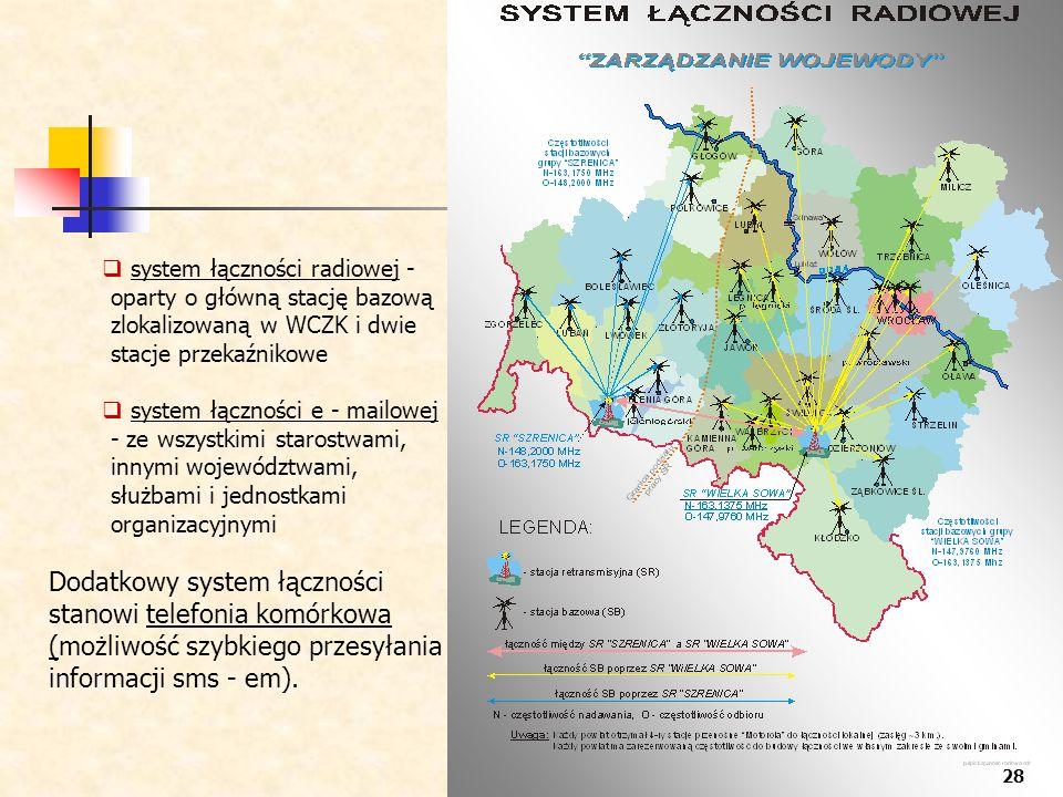 system łączności radiowej - oparty o główną stację bazową zlokalizowaną w WCZK i dwie stacje przekaźnikowe system łączności e - mailowej - ze wszystki