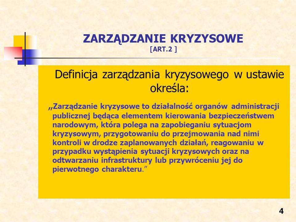 ZARZĄDZANIE KRYZYSOWE [ART.2 ] Definicja zarządzania kryzysowego w ustawie określa: Zarządzanie kryzysowe to działalność organów administracji publicz