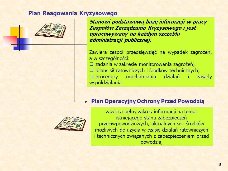 Plan Reagowania Kryzysowego Stanowi podstawową bazę informacji w pracy Zespołów Zarządzania Kryzysowego i jest opracowywany na każdym szczeblu adminis