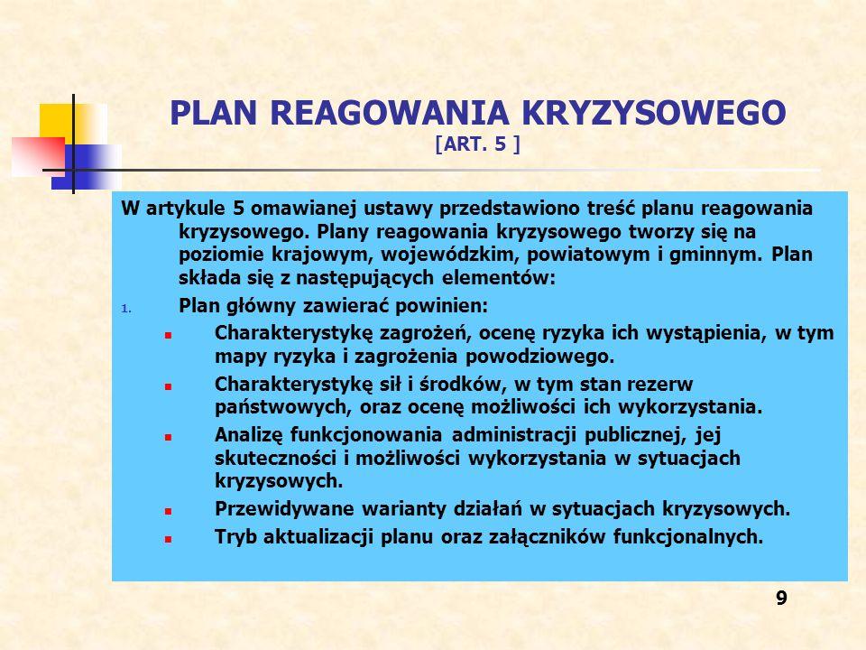 PLAN REAGOWANIA KRYZYSOWEGO [ART. 5 ] W artykule 5 omawianej ustawy przedstawiono treść planu reagowania kryzysowego. Plany reagowania kryzysowego two