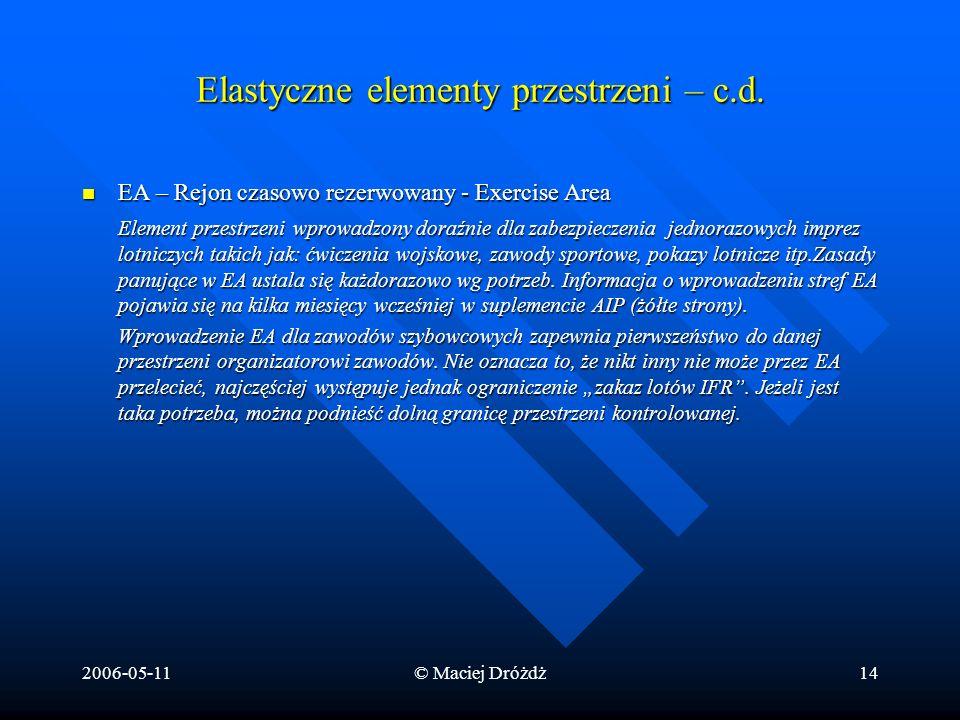 2006-05-11© Maciej Dróżdż14 Elastyczne elementy przestrzeni – c.d. EA – Rejon czasowo rezerwowany - Exercise Area EA – Rejon czasowo rezerwowany - Exe