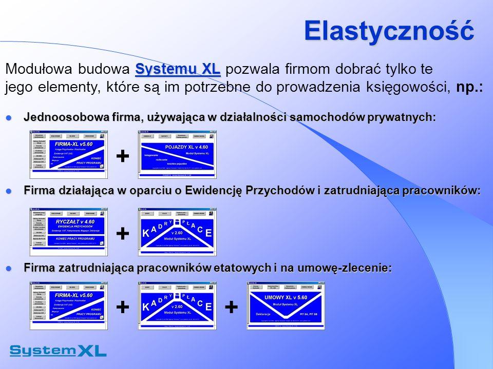 Elastyczność Jednoosobowa firma, używająca w działalności samochodów prywatnych: Systemu XL Modułowa budowa Systemu XL pozwala firmom dobrać tylko te