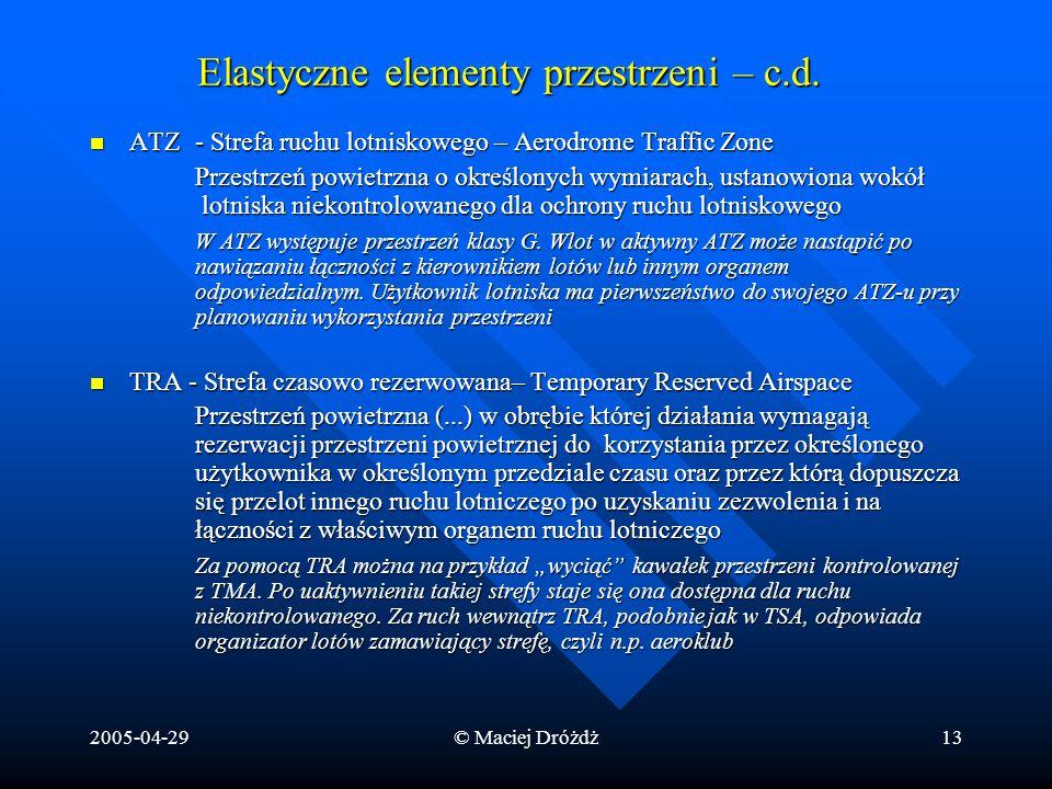 2005-04-29© Maciej Dróżdż13 Elastyczne elementy przestrzeni – c.d. ATZ- Strefa ruchu lotniskowego – Aerodrome Traffic Zone ATZ- Strefa ruchu lotniskow
