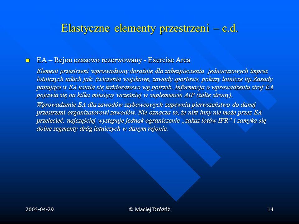 2005-04-29© Maciej Dróżdż14 Elastyczne elementy przestrzeni – c.d. EA – Rejon czasowo rezerwowany - Exercise Area EA – Rejon czasowo rezerwowany - Exe