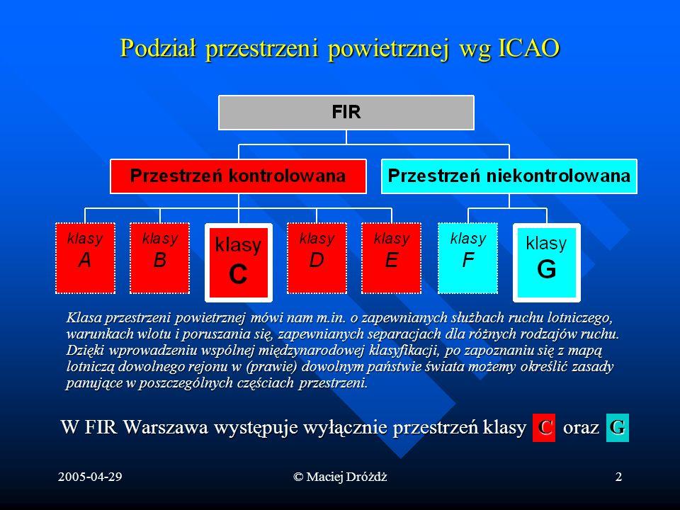 2005-04-29© Maciej Dróżdż3 Podział przestrzeni w FIR Warszawa Klasa C – zapewniana służba kontroli ruchu lotniczego (ATC).Wymagane złożenie planu lotu, zezwolenie ATC, ciągła dwukierunkowa łączność radiowa, w większości wymagane posiadanie transpondera Klasa C – zapewniana służba kontroli ruchu lotniczego (ATC).Wymagane złożenie planu lotu, zezwolenie ATC, ciągła dwukierunkowa łączność radiowa, w większości wymagane posiadanie transpondera Klasa G – zapewniana służba informacji powietrznej (FIS).