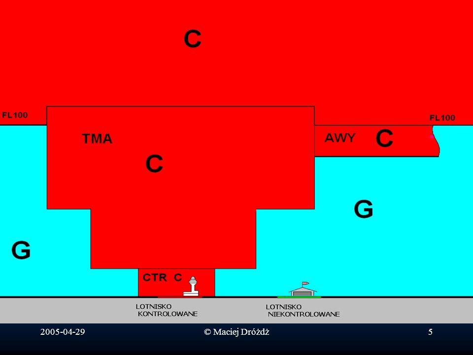 2005-04-29© Maciej Dróżdż6 Inne stałe elementy przestrzeni powietrznej: Strefa zakazana (P) – Prohibited Area Strefa zakazana (P) – Prohibited Area Przestrzeń powietrzna o określonych wymiarach nad obszarami lądowymi, wodami wewnętrznymi i wodami terytorialnymi Państwa, w której loty statków powietrznych są zakazane Przestrzeń powietrzna o określonych wymiarach nad obszarami lądowymi, wodami wewnętrznymi i wodami terytorialnymi Państwa, w której loty statków powietrznych są zakazane Strefa ograniczona (R) – Restricted Area Strefa ograniczona (R) – Restricted Area Przestrzeń powietrzna o określonych wymiarach nad obszarami lądowymi, wodami wewnętrznymi i wodami terytorialnymi Państwa, w której loty statków powietrznych są ograniczone pewnymi określonymi warunkami Przestrzeń powietrzna o określonych wymiarach nad obszarami lądowymi, wodami wewnętrznymi i wodami terytorialnymi Państwa, w której loty statków powietrznych są ograniczone pewnymi określonymi warunkami W Polsce strefy R występują głównie nad Parkami Narodowymi.