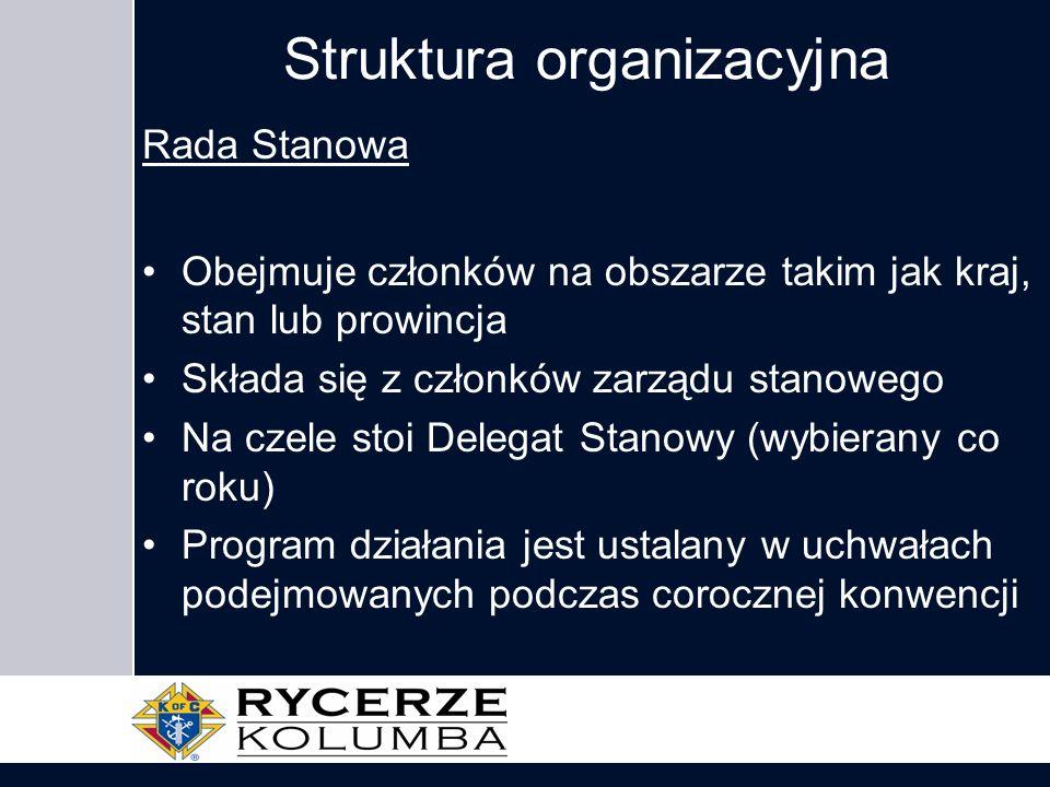Struktura organizacyjna Rada Stanowa Obejmuje członków na obszarze takim jak kraj, stan lub prowincja Składa się z członków zarządu stanowego Na czele