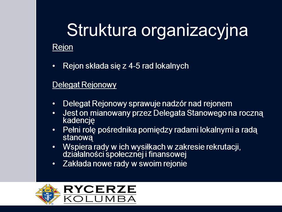 Struktura organizacyjna Rejon Rejon składa się z 4-5 rad lokalnych Delegat Rejonowy Delegat Rejonowy sprawuje nadzór nad rejonem Jest on mianowany prz