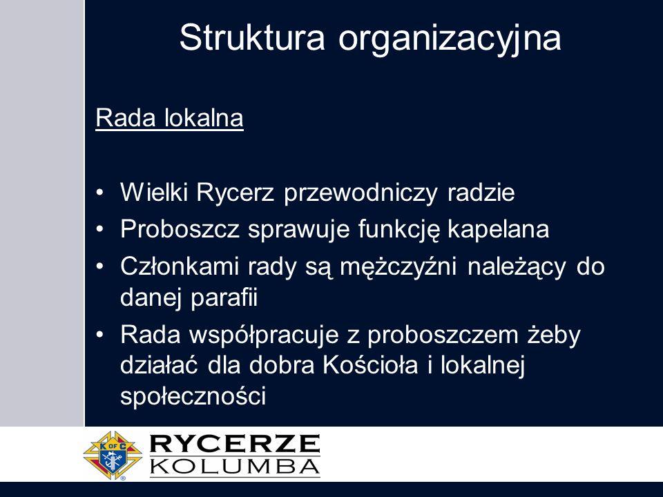 Struktura organizacyjna Rada lokalna Wielki Rycerz przewodniczy radzie Proboszcz sprawuje funkcję kapelana Członkami rady są mężczyźni należący do dan