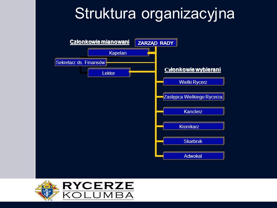 Struktura organizacyjna Cz łonkowie wybierani Członkowie mianowani