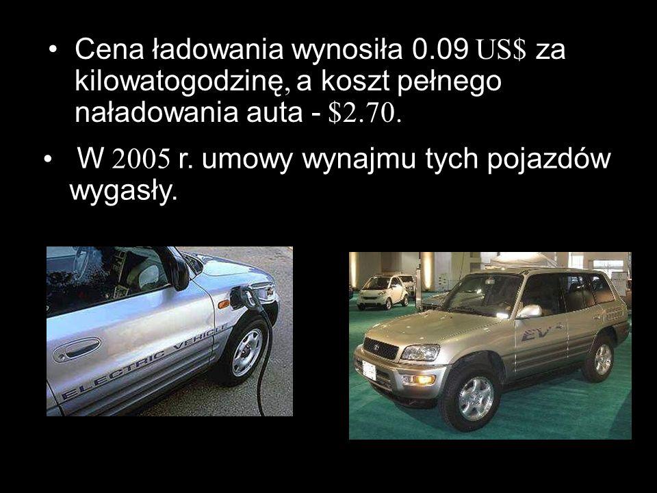 Ten doskonały technologicznie elektryczny pojazd z napędem 4x4 był produktem bardzo cenionym przez użytkowników od 1997 r.