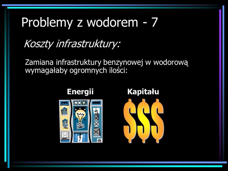 Problemy z wodorem - 7 Koszty infrastruktury: Zamiana infrastruktury benzynowej w wodorową wymagałaby ogromnych ilości: EnergiiKapitału