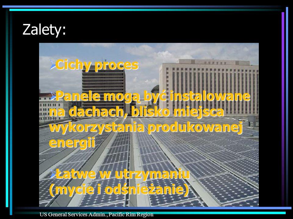 Zalety: Cichy proces Cichy proces Panele mogą być instalowane na dachach, blisko miejsca wykorzystania produkowanej energii Panele mogą być instalowan
