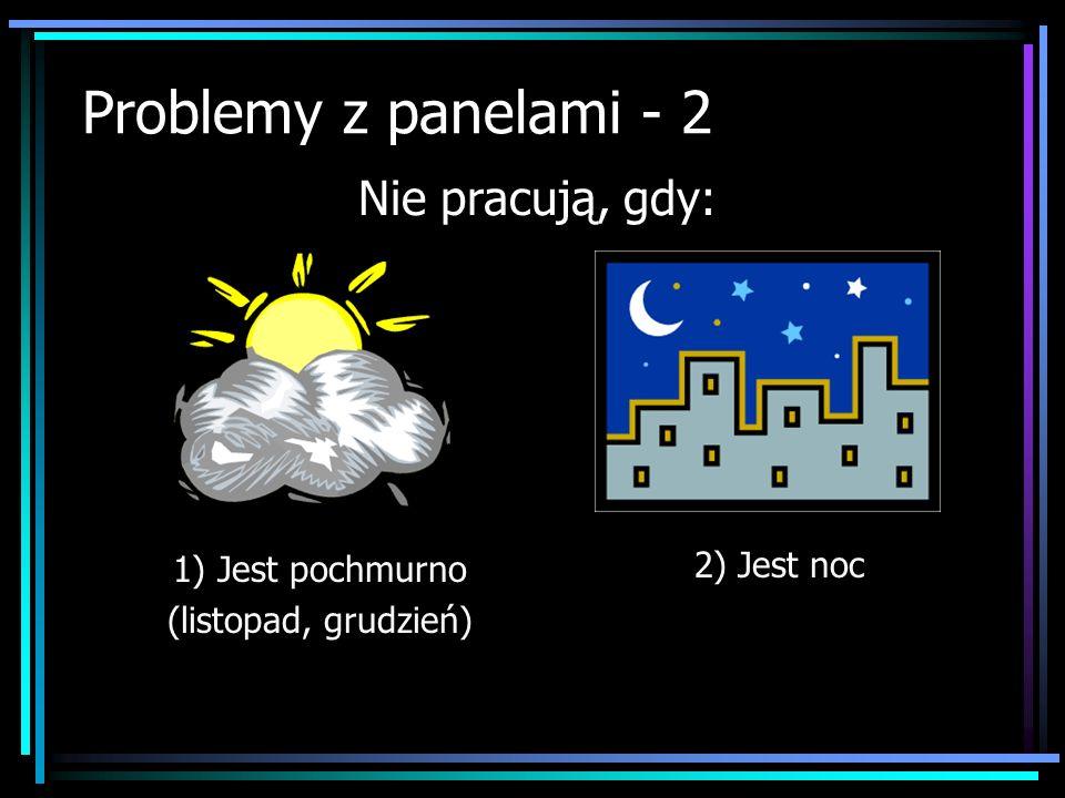 Problemy z panelami - 2 1) Jest pochmurno (listopad, grudzień) Nie pracują, gdy: 2) Jest noc