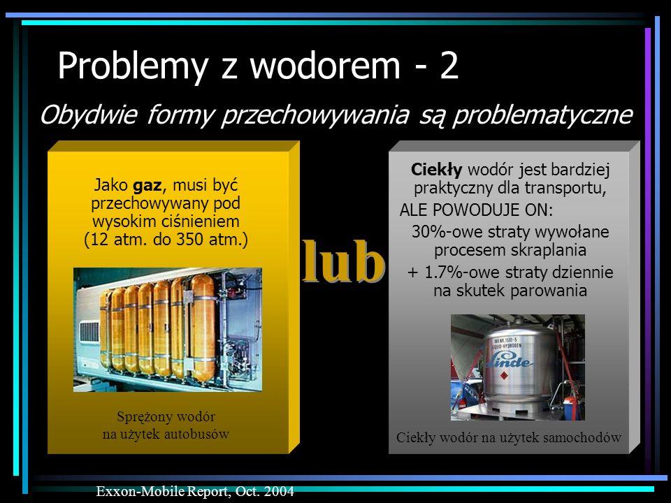 Problemy z wodorem - 2 Obydwie formy przechowywania są problematyczne Exxon-Mobile Report, Oct. 2004 Ciekły wodór jest bardziej praktyczny dla transpo