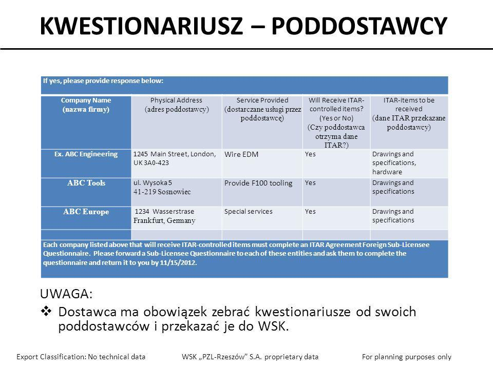 KWESTIONARIUSZ – PODDOSTAWCY If yes, please provide response below: Company Name (nazwa firmy) Physical Address (adres poddostawcy) Service Provided (