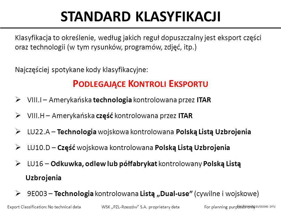For Planning purposes only STANDARD KLASYFIKACJI Klasyfikacja to określenie, według jakich reguł dopuszczalny jest eksport części oraz technologii (w