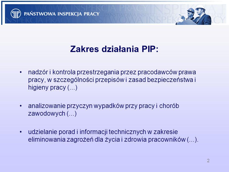 2 Zakres działania PIP: nadzór i kontrola przestrzegania przez pracodawców prawa pracy, w szczególności przepisów i zasad bezpieczeństwa i higieny pra