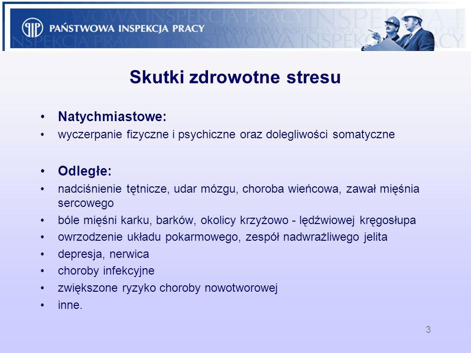 3 Skutki zdrowotne stresu Natychmiastowe: wyczerpanie fizyczne i psychiczne oraz dolegliwości somatyczne Odległe: nadciśnienie tętnicze, udar mózgu, c