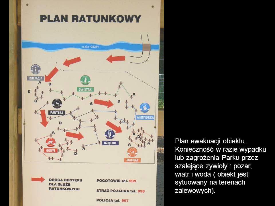 Plan ewakuacji obiektu. Konieczność w razie wypadku lub zagrożenia Parku przez szalejące żywioły : pożar, wiatr i woda ( obiekt jest sytuowany na tere
