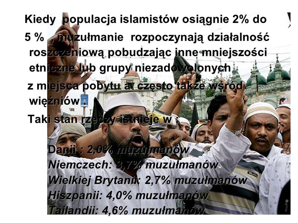 Kiedy populacja islamistów osiągnie 2% do 5 %, muzułmanie rozpoczynają działalność roszczeniową pobudzając inne mniejszości etniczne lub grupy niezadowolonych z miejsca pobytu a często także wśród więźniów.