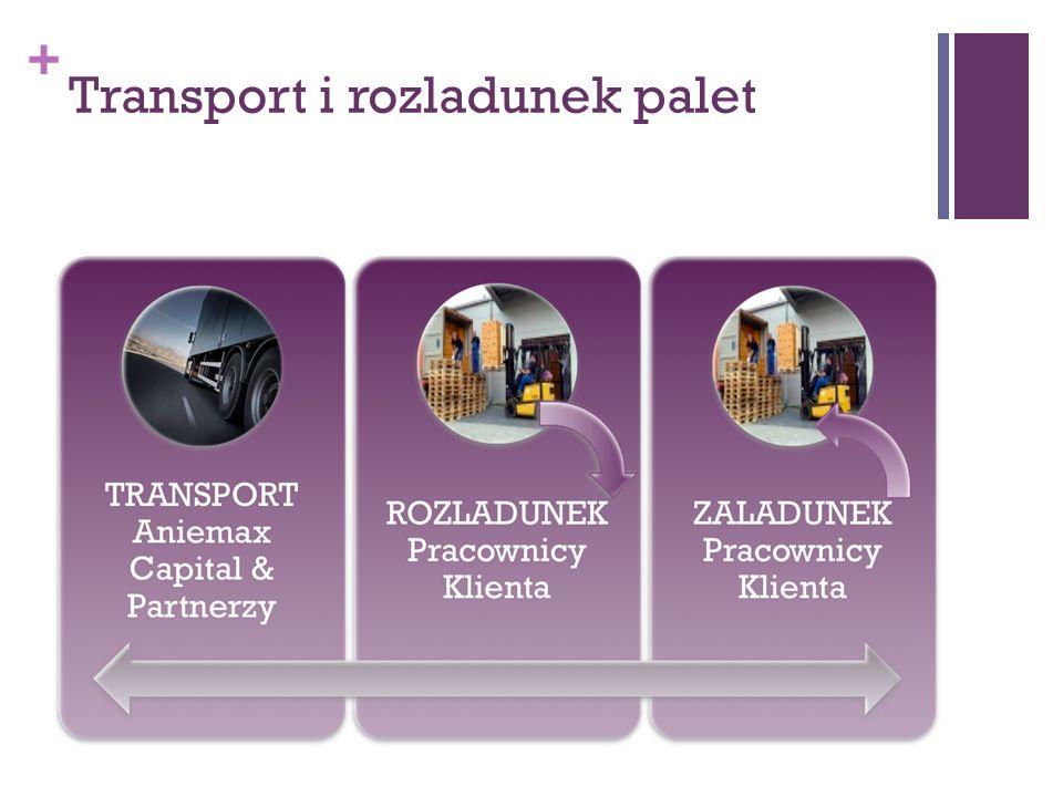 + Transport i rozladunek palet