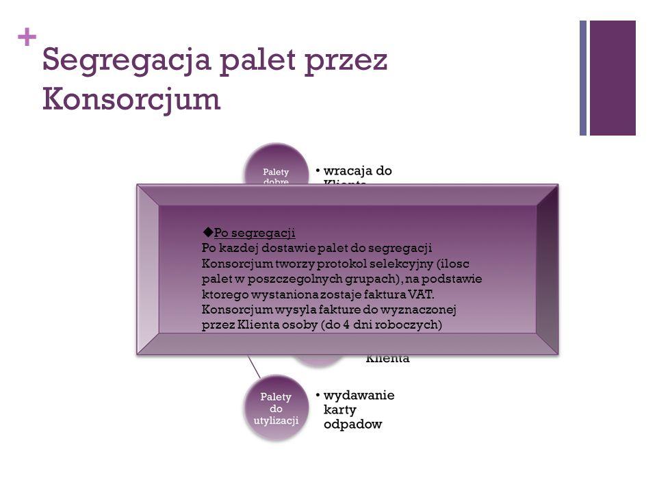 + Charakterystyka poszczegolnych grup palet Palety dobre Pracownicy Konsorcjum sa przeszkoleni w zakresie segregacji palet.