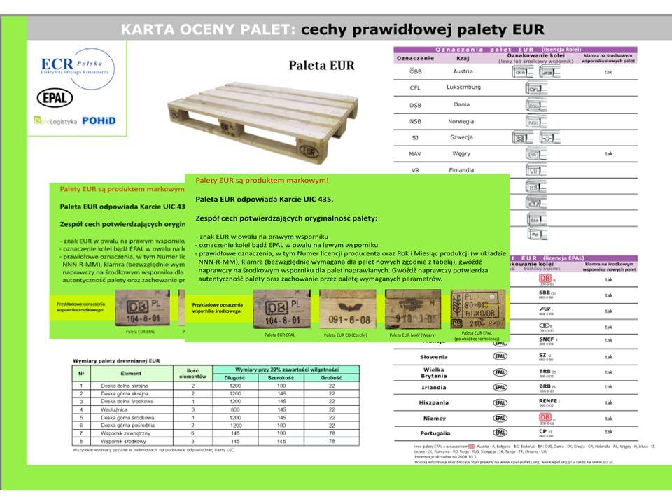 + Charakterystyka poszczegolnych grup palet Palety nadajace sie do naprawy Palety, ktore ulegly uszkodzeniu moga zostac naprawione.