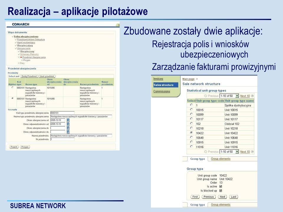 SUBREA NETWORK Realizacja – aplikacje pilotażowe Zbudowane zostały dwie aplikacje: Rejestracja polis i wniosków ubezpieczeniowych Zarządzanie fakturami prowizyjnymi