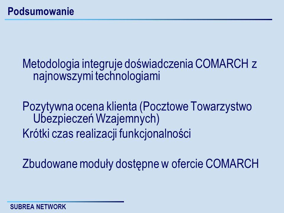SUBREA NETWORK Podsumowanie Metodologia integruje doświadczenia COMARCH z najnowszymi technologiami Pozytywna ocena klienta (Pocztowe Towarzystwo Ubezpieczeń Wzajemnych) Krótki czas realizacji funkcjonalności Zbudowane moduły dostępne w ofercie COMARCH