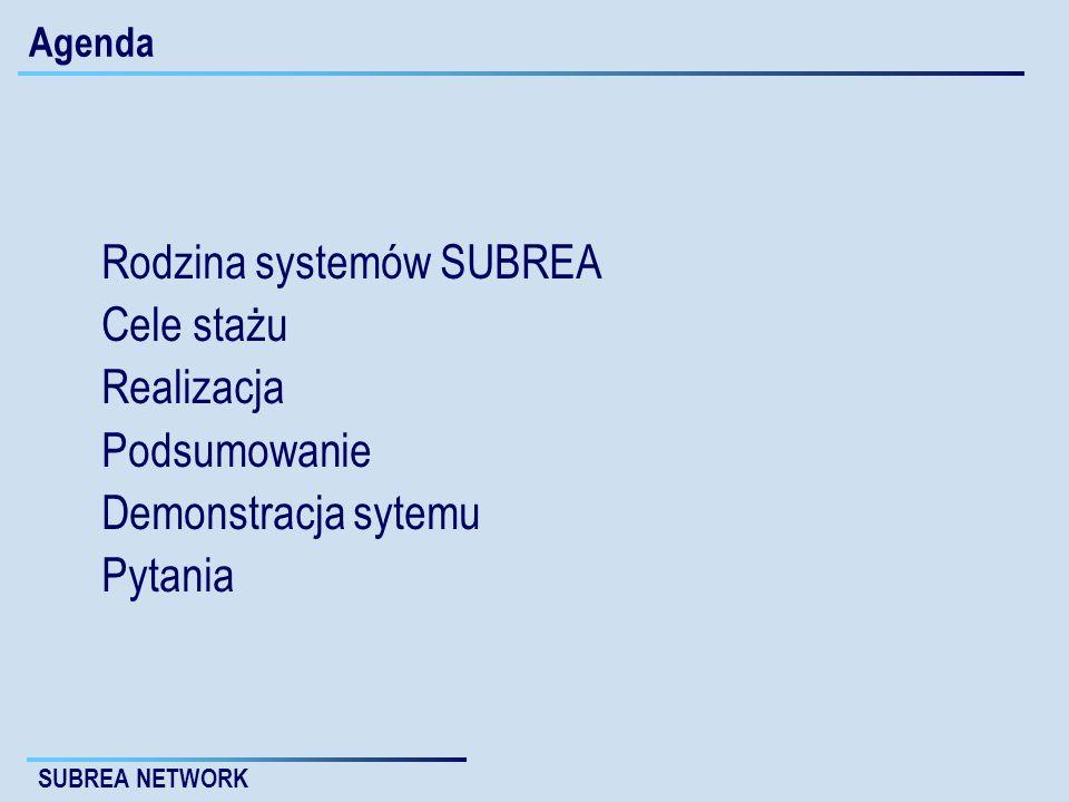 SUBREA NETWORK Agenda Rodzina systemów SUBREA Cele stażu Realizacja Podsumowanie Demonstracja sytemu Pytania