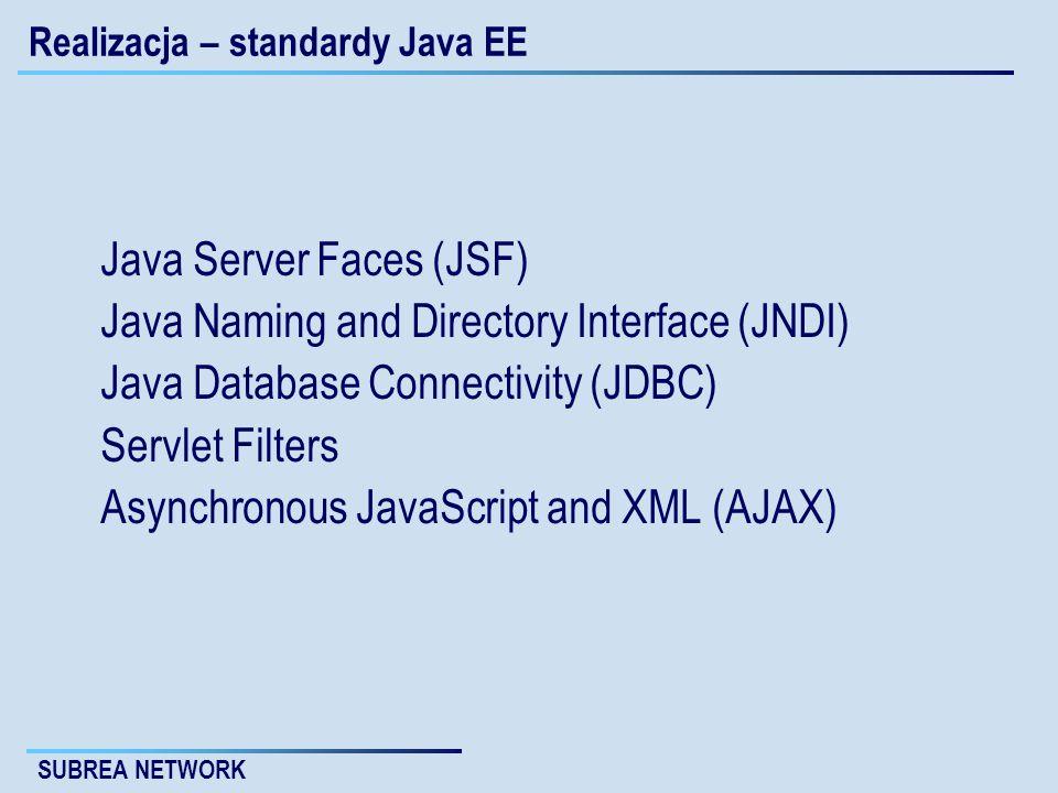SUBREA NETWORK Realizacja – technologie Open Source Spring Framework Hibernate BeanShell Apache Commons (DBCP, Digester) JUnit JMeter
