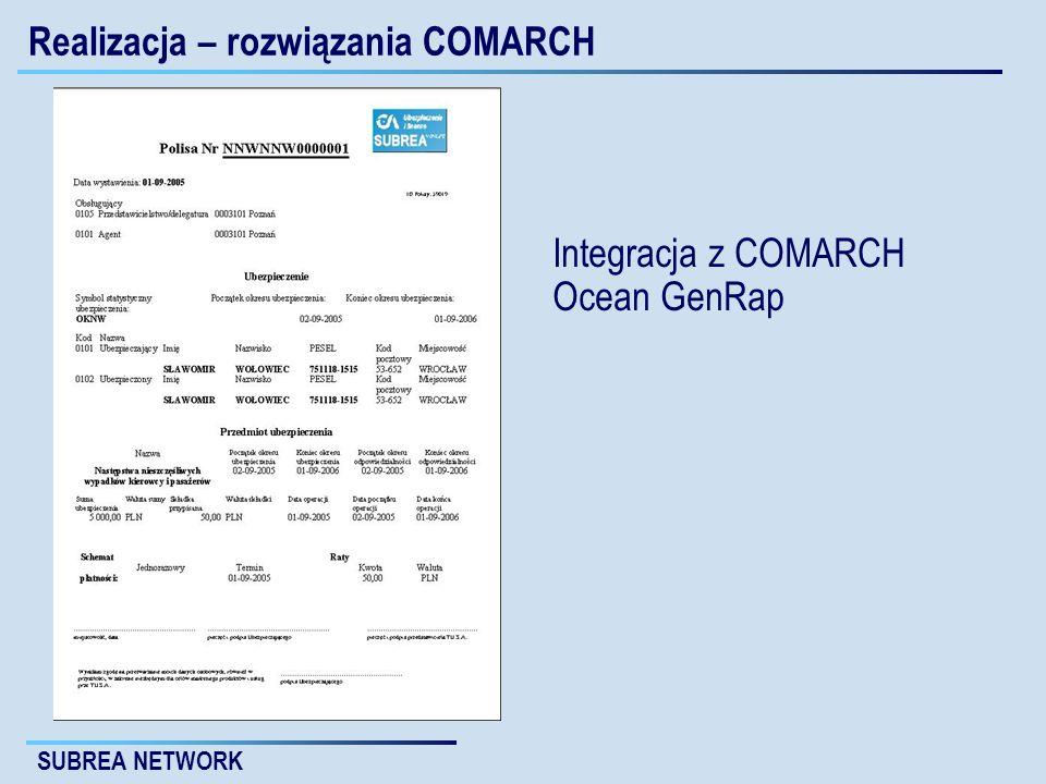 SUBREA NETWORK Realizacja – rozwiązania COMARCH Integracja z COMARCH Ocean GenRap