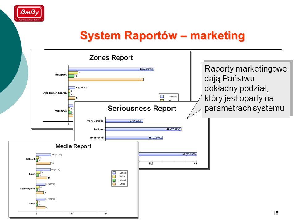 16 System Raportów – marketing Raporty marketingowe dają Państwu dokładny podział, który jest oparty na parametrach systemu