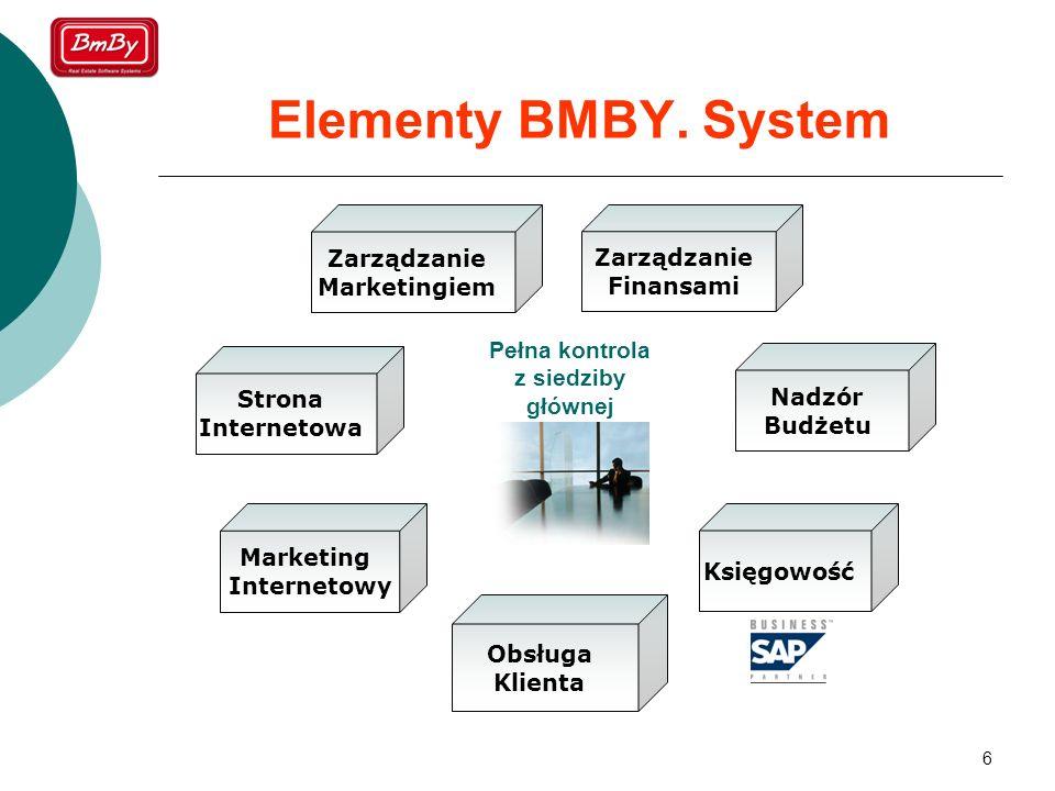 6 Elementy BMBY. System Pełna kontrola z siedziby głównej Zarządzanie Marketingiem Zarządzanie Finansami Nadzór Budżetu Księgowość Strona Internetowa