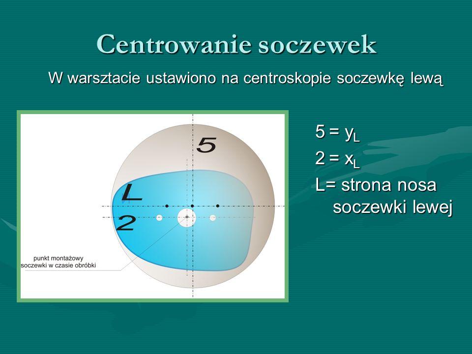 Centrowanie soczewek W warsztacie ustawiono na centroskopie soczewkę lewą 5 = y L 2 = x L L= strona nosa soczewki lewej