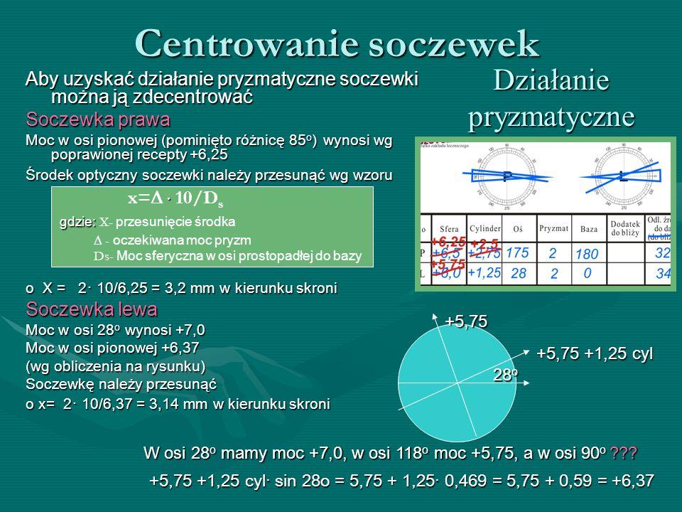 Centrowanie soczewek Aby uzyskać działanie pryzmatyczne soczewki można ją zdecentrować Soczewka prawa Moc w osi pionowej (pominięto różnicę 85 o ) wyn