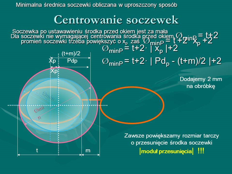 Centrowanie soczewek Minimalna średnica soczewki obliczana w uproszczony sposóbØminP = t+2· | xp |+2 Zawsze powiększamy rozmiar tarczy o przesunięcie