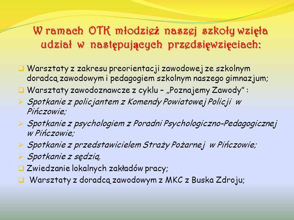 Projekt Ogólnopolski Tydzie ń Kariery w Gimnazjum nr 1 im.