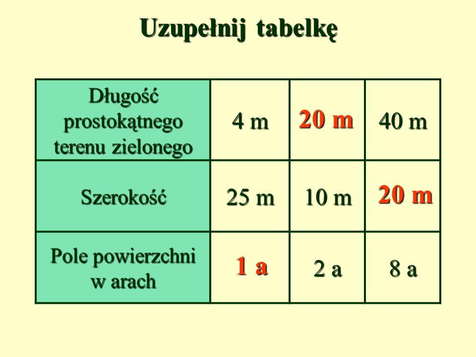 Uzupełnij tabelkę Długość prostokątnego terenu zielonego 4 m 40 m Szerokość 25 m 10 m Pole powierzchni w arach 2 a 8 a 1 a 20 m