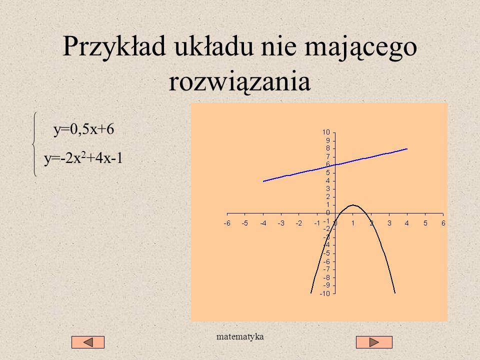 matematyka Przykład układu nie mającego rozwiązania y=0,5x+6 y=-2x 2 +4x-1
