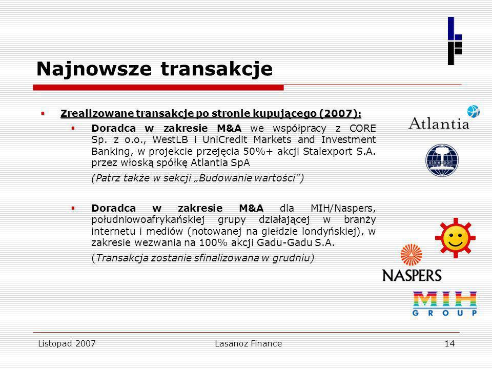 Listopad 2007Lasanoz Finance14 Najnowsze transakcje Zrealizowane transakcje po stronie kupującego (2007): Zrealizowane transakcje po stronie kupująceg