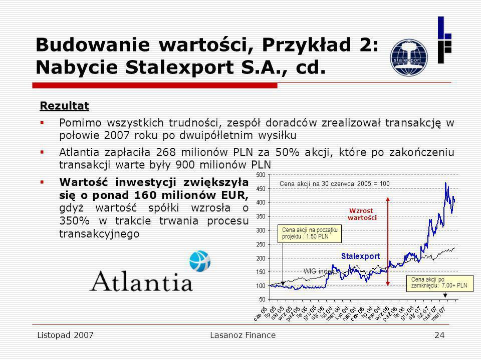 Listopad 2007Lasanoz Finance24 Cena akcji na początku projektu : 1.50 PLN Stalexport WIG index Wzrost wartości Rezultat Pomimo wszystkich trudności, z