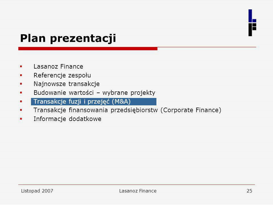 Listopad 2007Lasanoz Finance25 Lasanoz Finance Referencje zespołu Najnowsze transakcje Budowanie wartości – wybrane projekty Transakcje fuzji i przeję